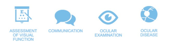 Optometric Education icons