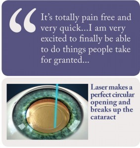 Pain free quote –laser
