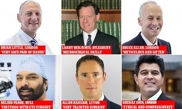 Mr Sheraz Daya listed among UK's best cataract surgeons on DailyMail